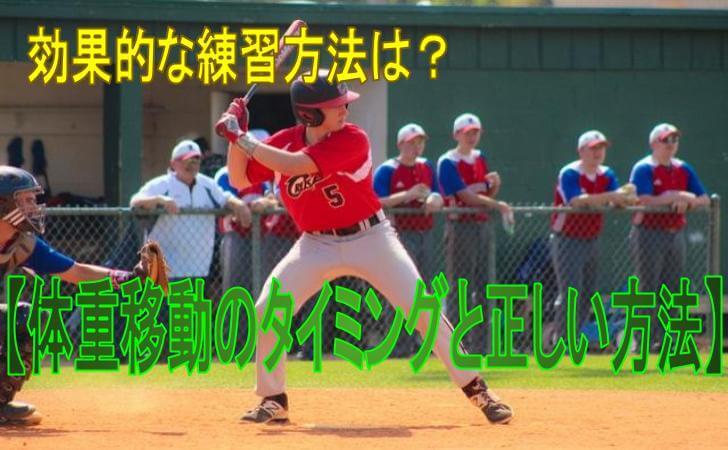 スイングを始動している右打者